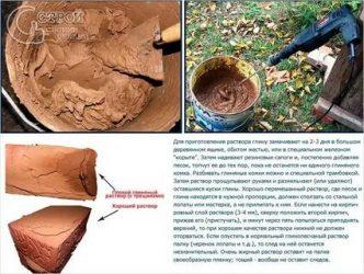 Как развести цементный раствор для кладки кирпича бетон вяземы
