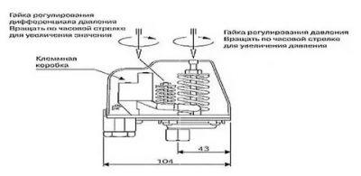 Как настроить регулятор давления воды насосной станции?