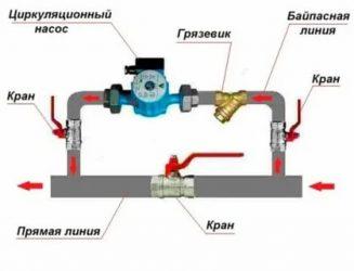 Как должен работать насос в системе отопления?
