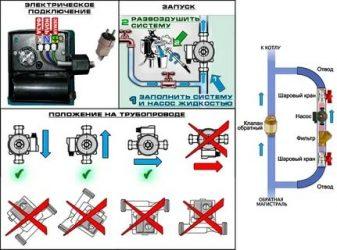 Почему греется циркуляционный насос в системе отопления?