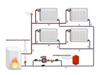 Куда ставится циркуляционный насос в систему отопления?