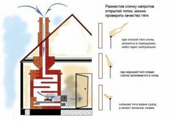 Как уменьшить тягу в дымоходе бани?