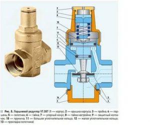 Регулировка редуктора давления воды в квартире шестигранником